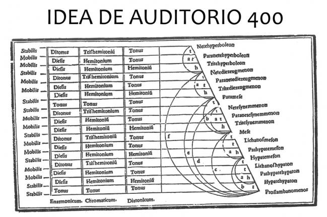 http://in-sonora.org/wp-content/uploads/2014/02/idea-de-auditorio400-wpcf_649x431.jpg